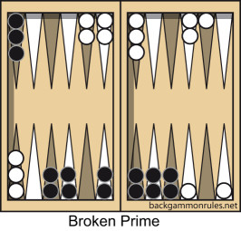 break a block in backgammon