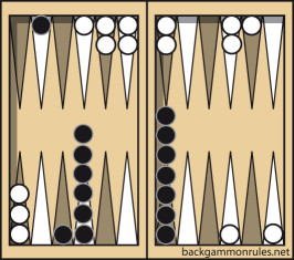 candlesticks backgammon