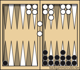 backgammon closed board