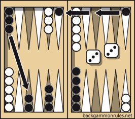 Backgammon double roll