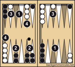 Backgammon possible moves