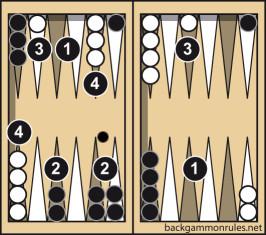 Backgammon possible moves