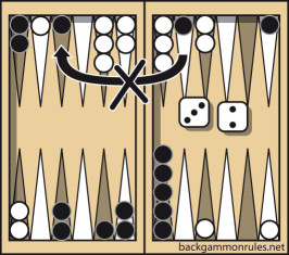 Backgammon not allowed moves