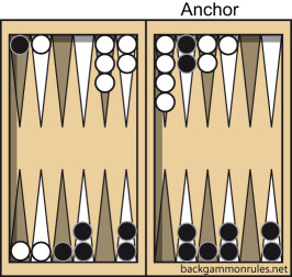 backgammon anchor